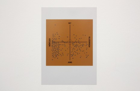 John Miller, Untitled (chart), 2012, Galerie Micheline Szwajcer (closed)