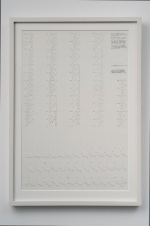 Channa Horwitz, Composition II,, 1977, François Ghebaly Gallery