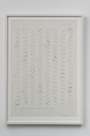 Channa Horwitz, Movement 2, 1977, François Ghebaly Gallery
