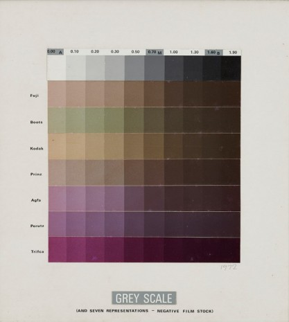 John Hilliard, Grey Scale (And Seven Representations - Negative Film Stock), 1972, Galerie Max Hetzler