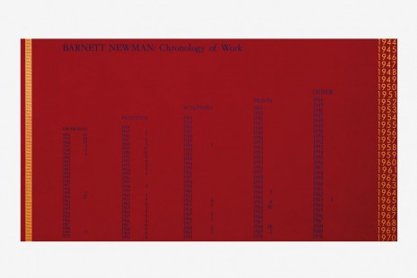 David Diao, Barnett Newman: Chronology of Work, 1992, Office Baroque