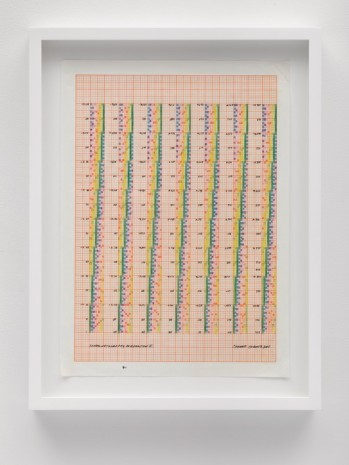 Channa Horwitz, Sonakinatography Composition II, 2011, Lisson Gallery