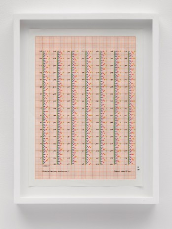 Channa Horwitz, Sonakinatography Composition I, 2011