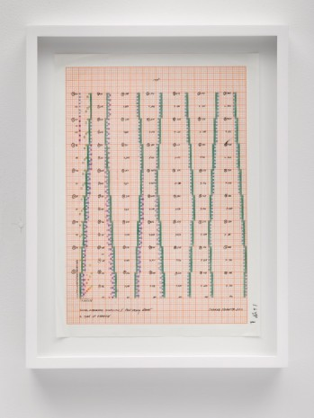 Channa Horwitz, Sonakinatography Composition II (partially done), 2011, Lisson Gallery