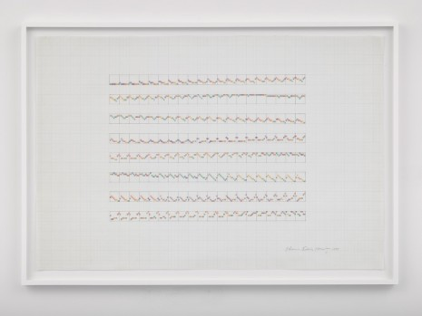 Channa Horwitz, Sonakinatography with numbers and color, 1973, Lisson Gallery